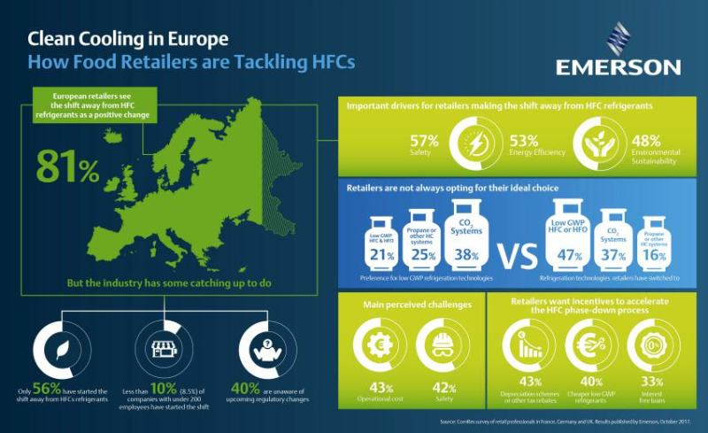 clean-cool-europe-infographic-10272017-final-web_orig